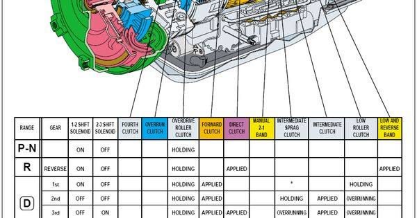 4l80e Parts Blow  Diagram