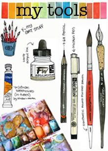 Watercolor Artist Art Supplies Clip Art In 2020 Clip Art Book