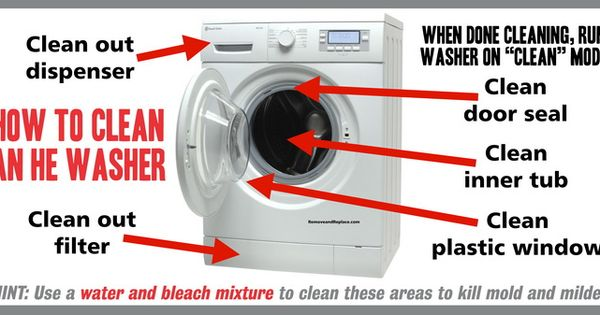 He Washer How To Deep Clean A High Efficiency Washer