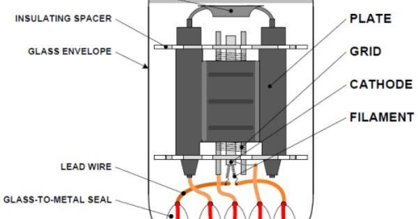 Amplified Parts Valve Amplifier Vacuum Tube Audio Amplifier