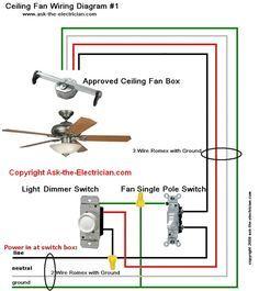 Diagrama De Cableado Del Ventilador De Techo 1 Ceiling Fan Wiring Home Electrical Wiring Ceiling Fan Installation
