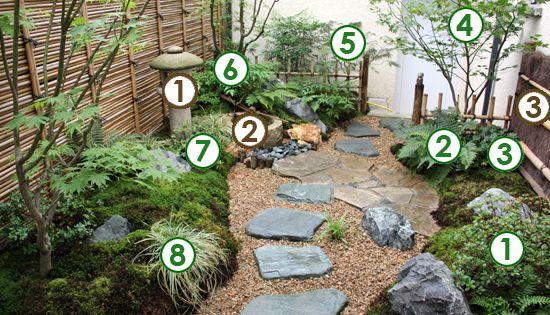 Un d cor japonais dans un petit jardin l 39 ombre sc nes for Conception jardin chinois