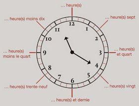 DEMANDER/DIRE L'HEURE Source: http://www.ecoledelilai.fr/geometrie ...