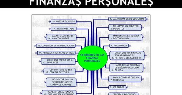 Consejo para las finanzas personales economia - Economia domestica consejos ...
