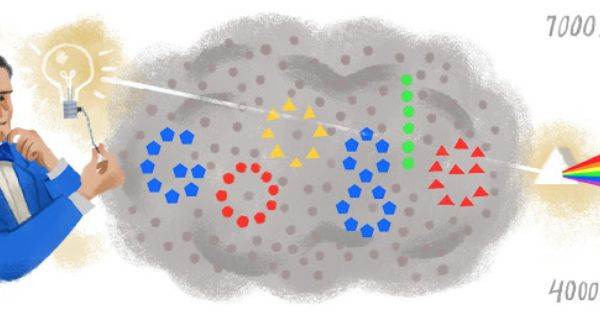 200 Anniversario Della Nascita Di Anders Jonas Angstrom Google Doodles Doodles Doodle 4 Google