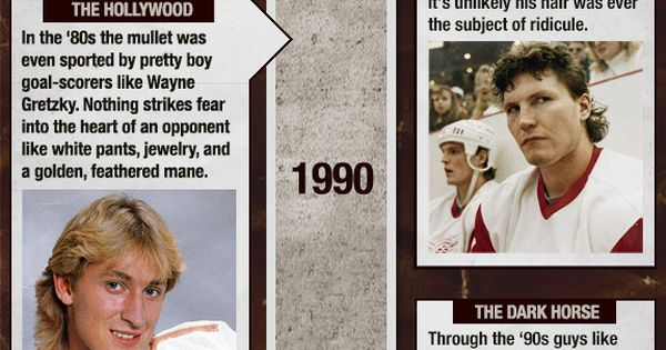 A history of the hockey mullet inforgraphic for Patrick kane mullet shirt