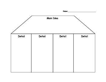 Main Idea House Graphic Organizer Graphic Organizers Main Idea Organization