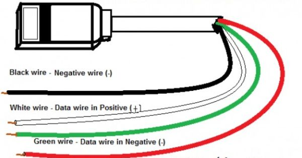 Usb Wire Color Code And The Four Wires Inside Usb Wiring Color Coding Electronic Schematics Usb