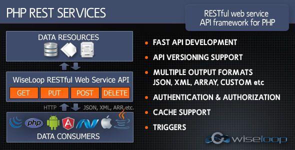 Restful Applications On The Net Framework
