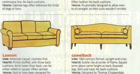 Sofa Shapes And Their Names Decorating Interiors Living Rooms