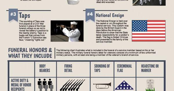navy heritage essay
