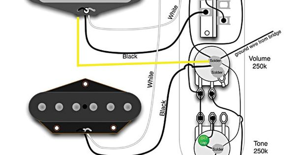 fender super strat wiring diagram images wiring diagram for fabulous four mods for your strat tele les paul and super strat