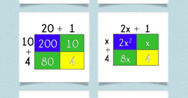 Multiplication partial product algorithm multiplication worksheet : Using the area model for #multiplication with base-10 ...