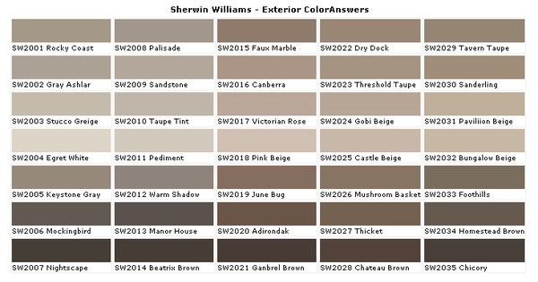 Sherwin Williams Paint Color Chart Sherwin Williams Paint Coloranswers House Paints Colors