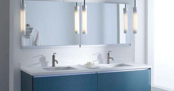 Image from for Hauteur comptoir salle de bain