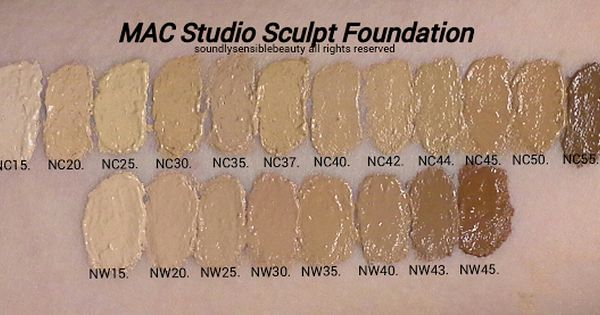 mac face and body shade guide