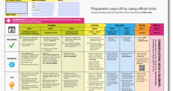 The Gmat Prep Timeline Gmat Prep Gmat Exam Gmat Study