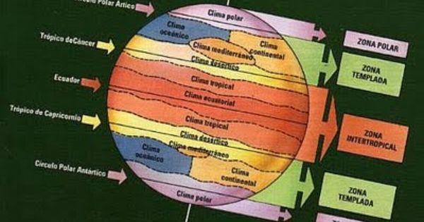 Zonas T 233 Rmicas Http Cienciageografica Carpetapedagogica