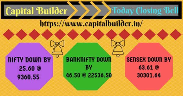 Capital Builder Closingbell 24 May 17 Nifty Down By 25 60 9360 55 Banknifty Down By 46 50 22536 50 Sensex Down By 63 61 30301 Stock Market