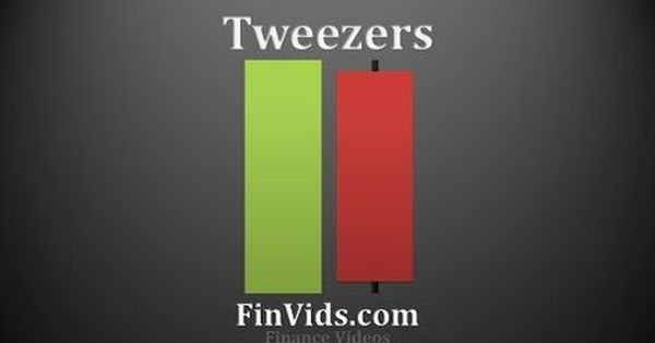 Tweezer Top Candlesticks And Tweezer Bottom Candlesticks Video