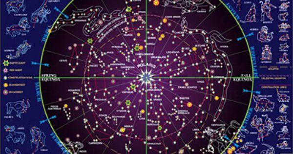 das derzeit erh/ältlich ist MADEWELL Star Coordinates Orion Chart Space Astronomy Map Pattern Constellation Das eindrucksvollste und stilvollste Poster f/ür Innendekoration