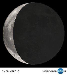 Calendrier 365.fr 2022 http://.calendrier 365.fr/lune/phases de la lune.html   Phase