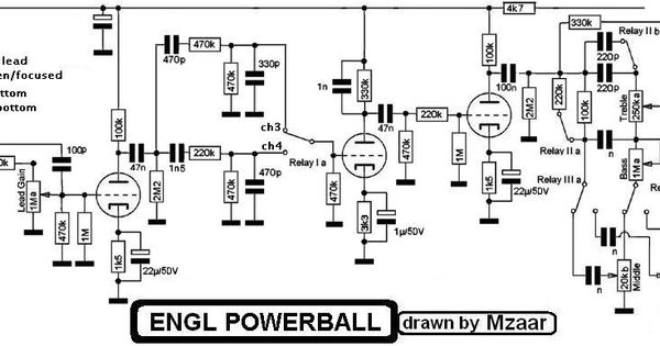 engl powerball preamp