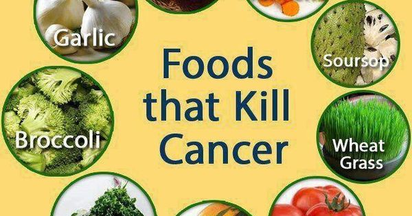 Foods that kill cancer body n soul bliss pinterest cancer and