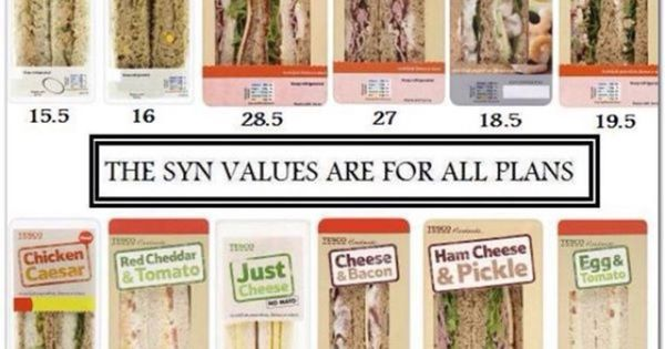 Sandwich From Supermarkets Syn Values Handy If You 39 Re: slimming world my account