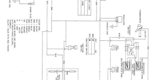 Polaris Ranger Light Switch Wiring Diagram New Fresh Harley Davidson Harley Davidson Polaris Rzr Diagram