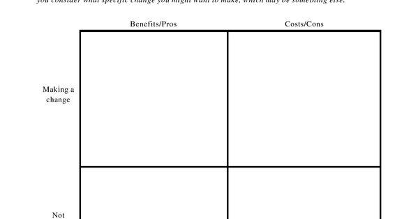 free printable dbt worksheets   Decisional Balance Worksheet - PDF ...