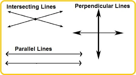 Drawing Parallel Lines With Triangles : Intersecting parallel and perpendicular lines hs math