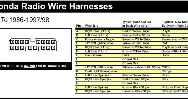 honda stereo wiring diagram.jpg (781×363) honda accord