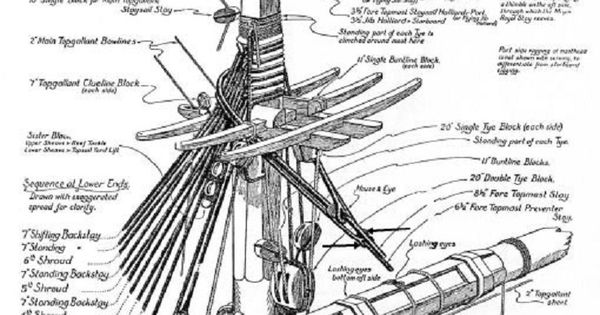 pinterest com  1895gunner   rigging topmast diagram