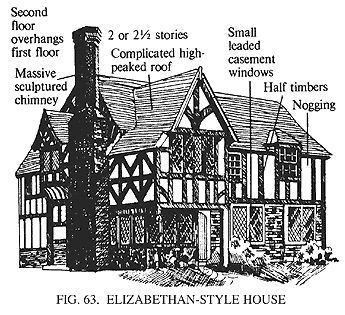 Architectural Features Of An Elizabethan Style House Wattle And