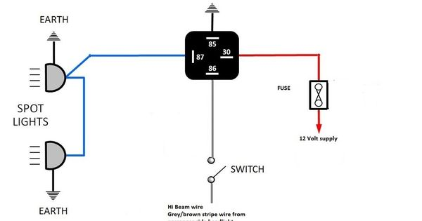 car spotlight wiring diagram with 12 volt supply and hi beam