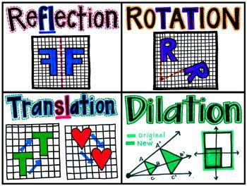 Transformations For Middle School Math Middle School Math Math Geometry Elementary Math