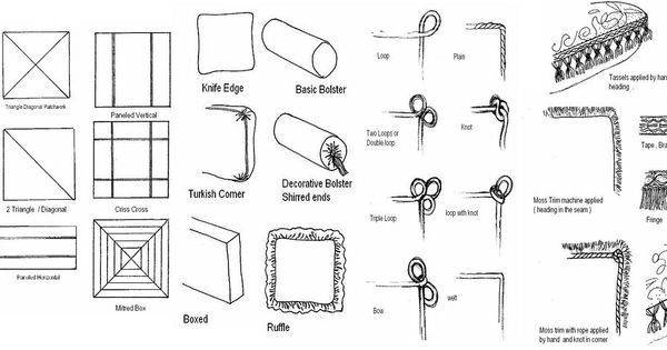 Pillow design trim finishes terminology diagram home for Chair design terminology