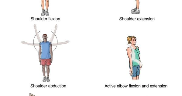 Summit Medical Group - Shoulder Dislocation Exercises ...