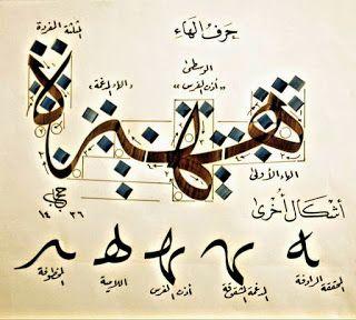 ميزان حروف الخط الثلث للاستاذ حجاب ابن سينا الخط العربى و الخطاطين Calligraphy Lessons Islamic Art Calligraphy Islamic Calligraphy Painting