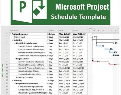 Nearly 200 Microsoft Project Schedule Templates Sorted By