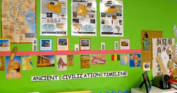 Ancient Civilizations Timeline. Build as you learn ...