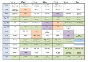 Sample Homeschool Schedule For Multiple Children Homeschool