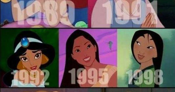 Disney, Timeline and Disney princess on Pinterest