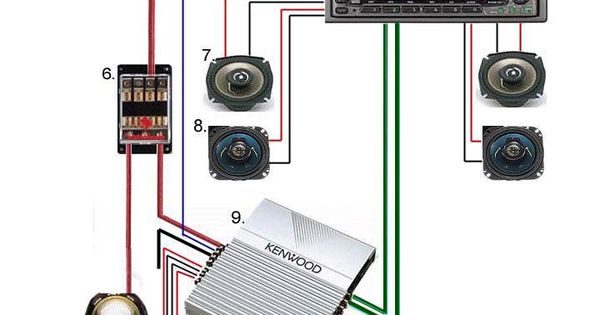 wiring diagram holden caprice and more kool cars more car audio cars and volvo