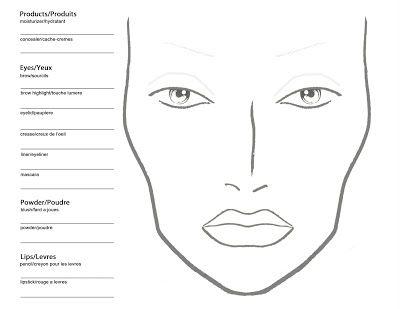 Makeup face chart