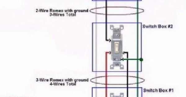 wiring diagram for a 4 way switch 4 way switch operation