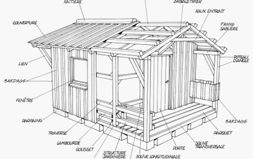 comment construire une cabane plan cabane en bois plan. Black Bedroom Furniture Sets. Home Design Ideas