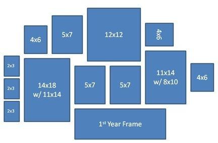 Different Layouts And Sizes To Create A Photo Gallery Wall Disposition De Mur De La Galerie Deco Mur Salon Diy Deco Murale