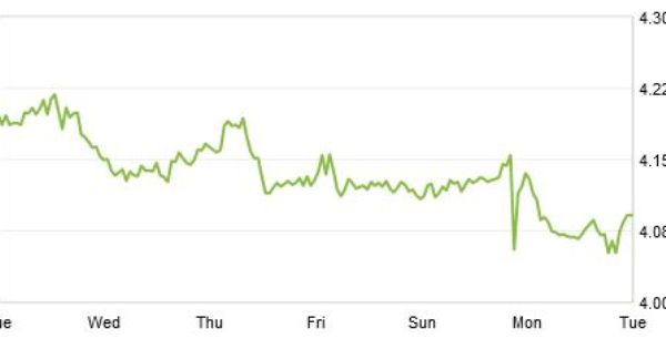ten year mortgage rates uk